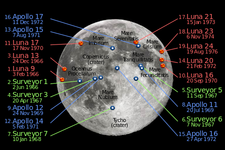 All Lunar Landings prior to China's December 14, 2013 Landing