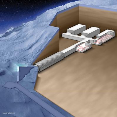 Norway S Multimillion Dollar Doomsday Global Seed Vault