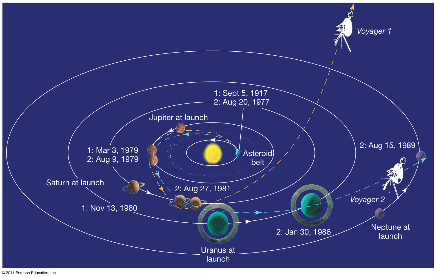 how far is voyager 1 - photo #23