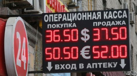 Exchange rates for the ruble (Photo: Radio Free Europe)