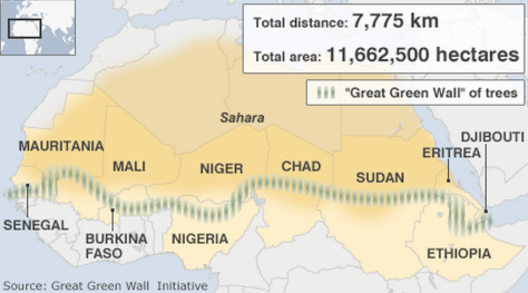 Proposed layout of the Great Green Wall (click to enlarge)