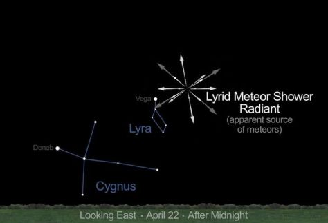 How to find the lyrid meteors in the night sky